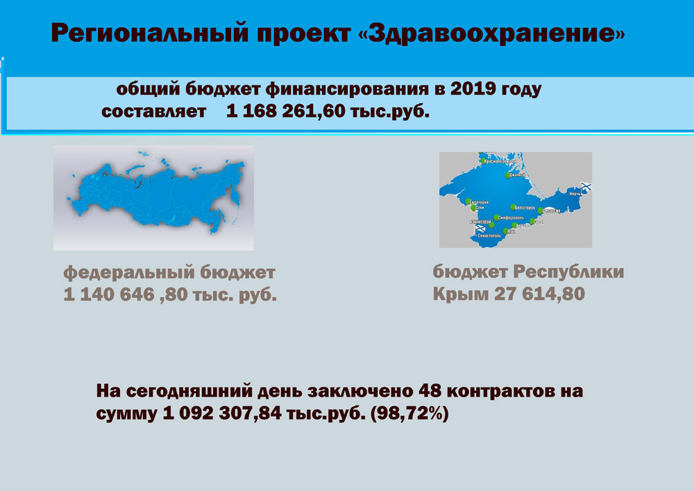 Региональный проект здравоохранение Крым